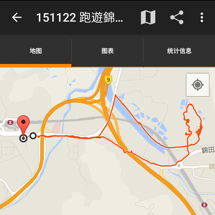 151122 gpsonmap_mytrack01